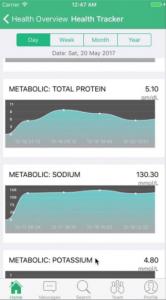 Online lab test results