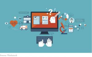 Online medical records.
