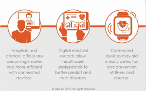 Healthcare Information Technology Infographic